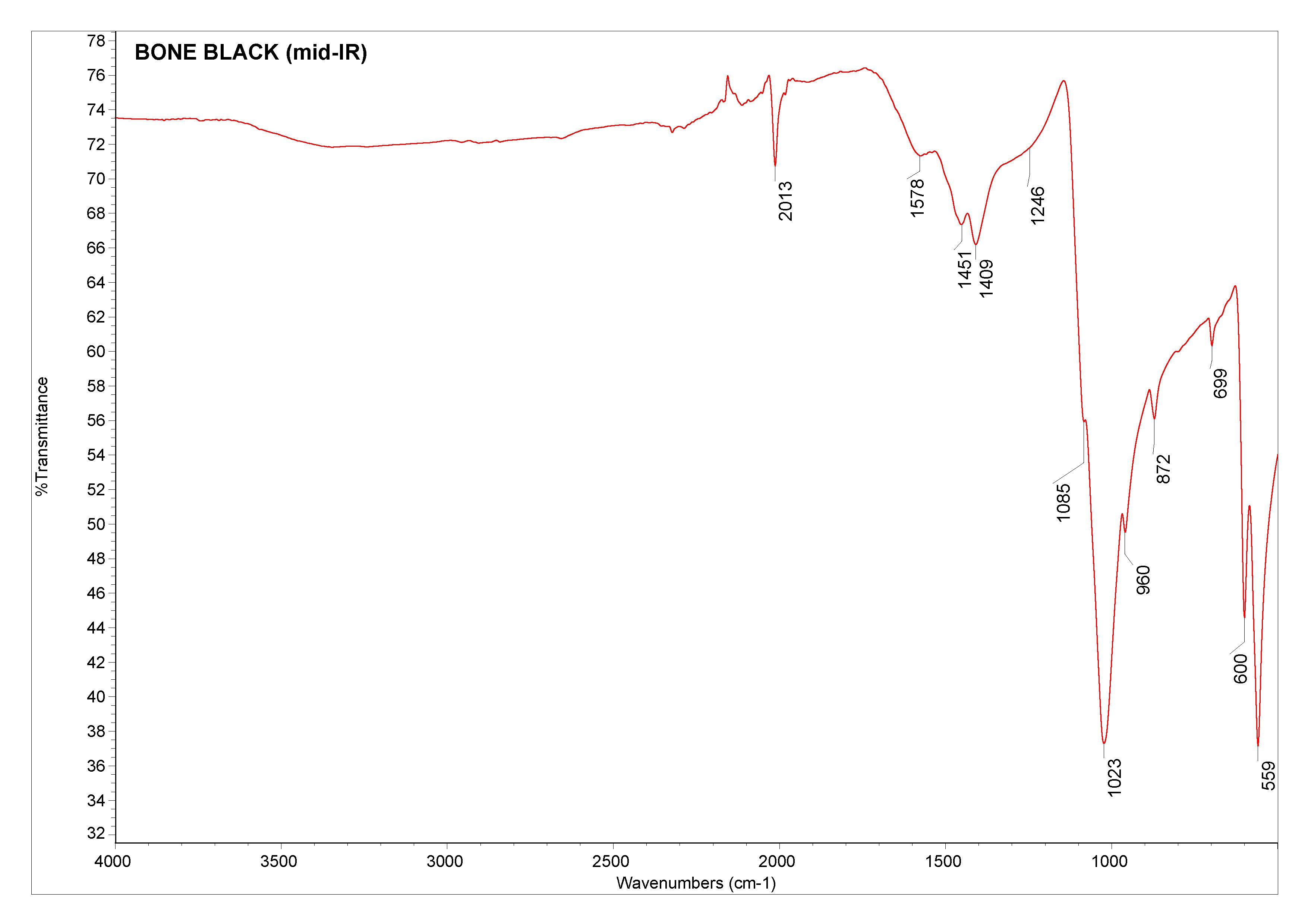 Bone black (mid-IR)